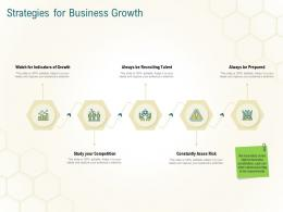 Strategies For Business Growth Business Planning Actionable Steps Ppt Pictures Format