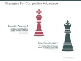 Strategies For Competitive Advantage Powerpoint Slide Background