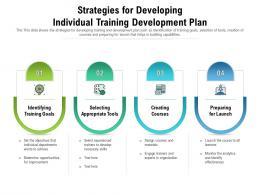 Strategies For Developing Individual Training Development Plan