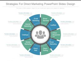 Strategies For Direct Marketing Powerpoint Slides Design