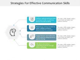 Strategies For Effective Communication Skills