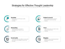 Strategies For Effective Thought Leadership