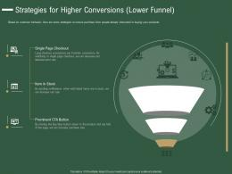 Strategies For Higher Conversions Lower Funnel How Drive Revenue Customer Journey Analytics Ppt Show