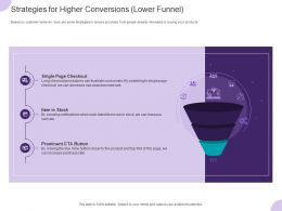 Strategies For Higher Conversions Lower Funnel Ppt Powerpoint Presentation Portfolio Template