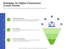 Strategies For Higher Conversions Lower Funnel Stock Rate Ppt Pictures Tips