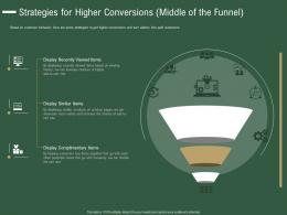 Strategies For Higher Conversions Middle Of The Funnel Products Items Ppt Graphics