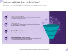Strategies For Higher Revenue Post Funnel Ppt Powerpoint Presentation Model Outline