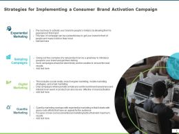 Strategies For Implementing A Consumer Brand Activation Campaign Digital Marketing Ppt Powerpoint Presentation