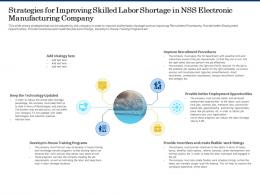 Strategies For Improving Skilled Labor Shortage In Nss Electronic Manufacturing Company Ppt Slides
