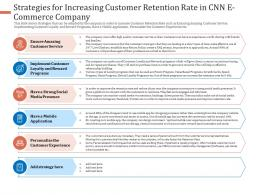 Strategies For Increasing Customer Retention Rate In CNN Ecommerce Company Service Ppt Portfolio Gallery