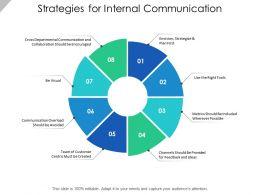 Strategies For Internal Communication