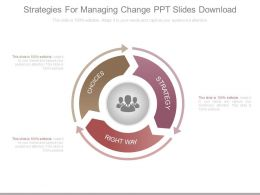 Strategies For Managing Change Ppt Slides Download