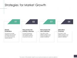 Strategies For Market Growth Business Analysi Overview Ppt Formats