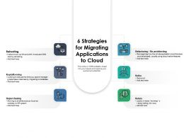 Strategies For Migrating Applications To Cloud
