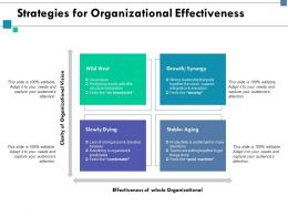 Strategies For Organizational Effectiveness Synergy Ppt Powerpoint Presentation Icon