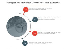 Strategies For Production Growth Ppt Slide Examples