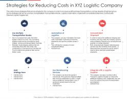 Strategies For Reducing Costs In Xyz Logistic Company Effect Fuel Price Increase Logistic Business Ppt Skills