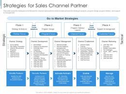 Strategies For Sales Channel Partner Effective Partnership Management Customers