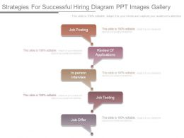 Strategies For Successful Hiring Diagram Ppt Images Gallery