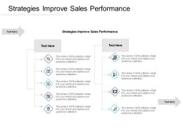 Strategies Improve Sales Performance Ppt Powerpoint Presentation Slides Summary Cpb