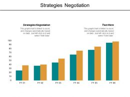 Strategies Negotiation Ppt Powerpoint Presentation Gallery Files Cpb