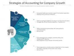 Strategies Of Accounting For Company Growth
