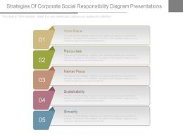 Strategies Of Corporate Social Responsibility Diagram Presentations