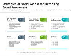 Strategies Of Social Media For Increasing Brand Awareness