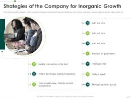 Strategies Of The Company For Inorganic Growth Routes To Inorganic Growth Ppt Elements