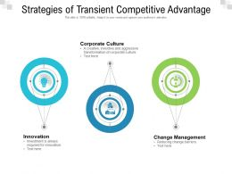 Strategies Of Transient Competitive Advantage
