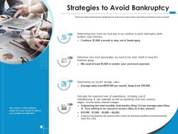 Strategies To Avoid Bankruptcy Can Spend Ppt Powerpoint Presentation Layouts Graphics Template
