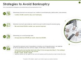 Strategies To Avoid Bankruptcy Personal Expenses Ppt Powerpoint Presentation Files