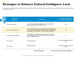 Strategies To Enhance Cultural Intelligence Level Good Listener Ppt Powerpoint Presentation Show Skills