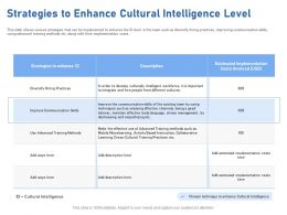 Strategies To Enhance Cultural Intelligence Level M1952 Ppt Powerpoint Presentation Good