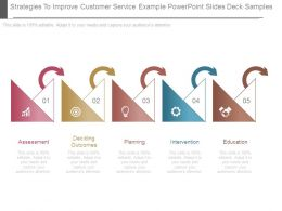 Strategies To Improve Customer Service Example Powerpoint Slides Deck Samples