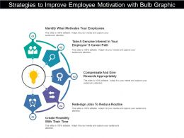 Strategies To Improve Employee Motivation With Bulb Graphic