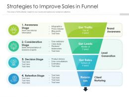 Strategies To Improve Sales In Funnel