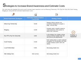 Strategies To Increase Brand Awareness And Estimate Costs Base Ppt Outline Sample