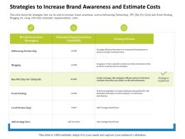 Strategies To Increase Brand Awareness And Estimate Costs Host Ppt Powerpoint Graphics