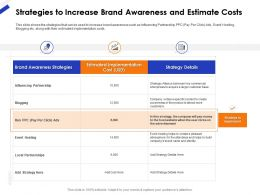 Strategies To Increase Brand Awareness And Estimate Costs Ppt Icon Picture