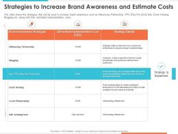 Strategies To Increase Brand Awareness Influencing Partnership Ppt Example File