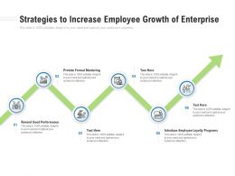 Strategies To Increase Employee Growth Of Enterprise