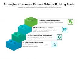 Strategies To Increase Product Sales In Building Blocks