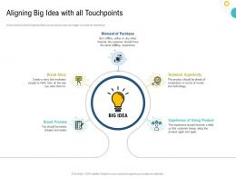 Strategies To Make Your Brand Unforgettable Aligning Big Idea With All Touchpoints Ppt Elements