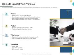 Strategies To Make Your Brand Unforgettable Claims To Support Your Promises Ppt Graphic Images