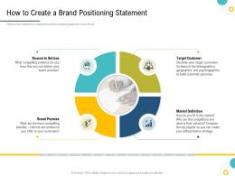 Strategies To Make Your Brand Unforgettable How To Create A Brand Positioning Statement Ppt Pictures