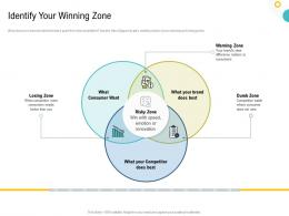 Strategies To Make Your Brand Unforgettable Identify Your Winning Zone Ppt Images