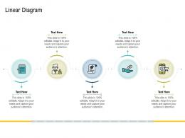 Strategies To Make Your Brand Unforgettable Linear Diagram Ppt Layouts