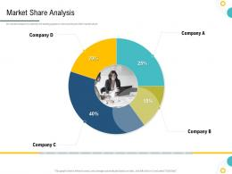 Strategies To Make Your Brand Unforgettable Market Share Analysis Ppt Elements