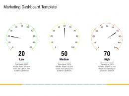 Strategies To Make Your Brand Unforgettable Marketing Dashboard Template Ppt Summary